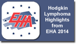 EHA 2014 Highlights